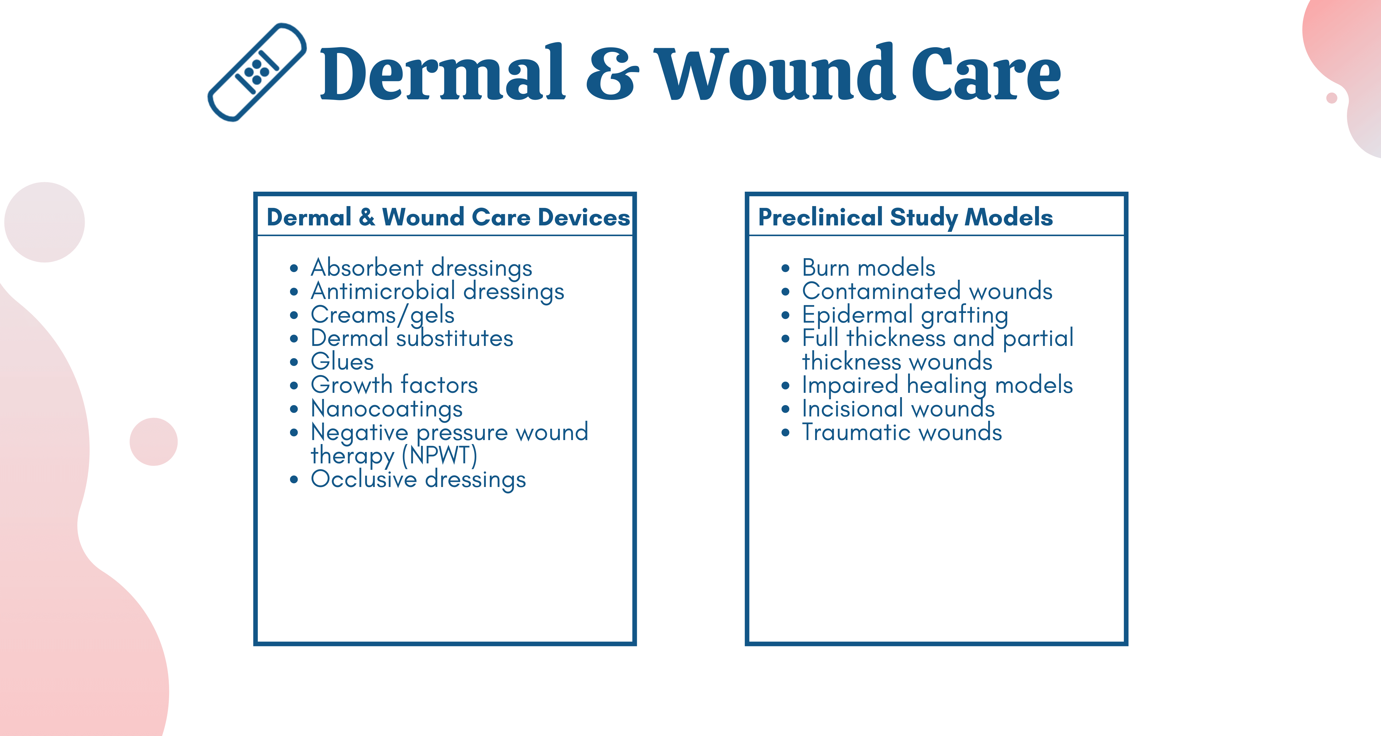 NAMSA - Leading Dermal and Wound Care CRO